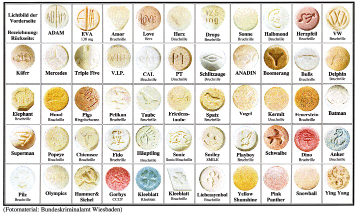 what do viagra pills look like